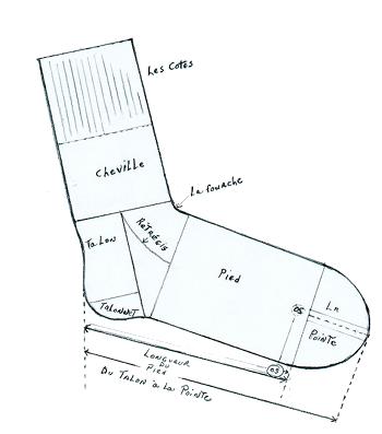 Chaussette WSGI Server — Chaussette 1 3 0 documentation